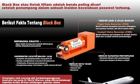 Foto Infografis